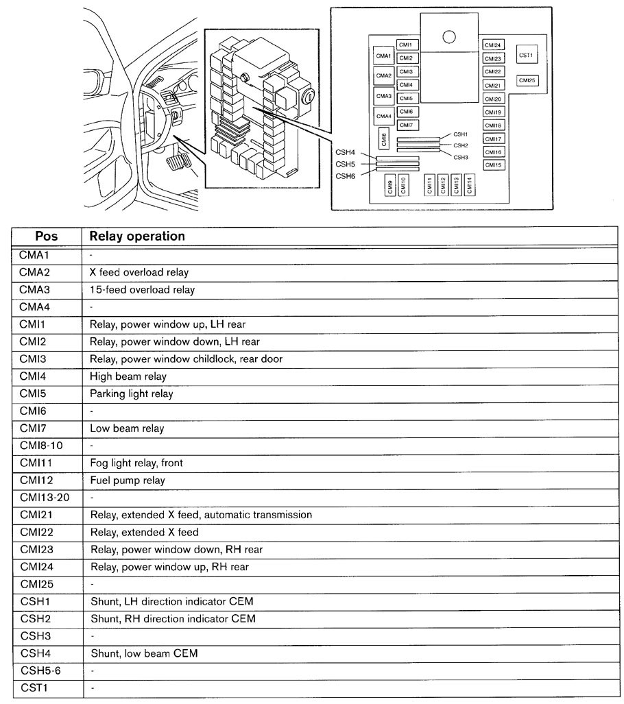 Volvo V70 2001 Wiring Diagrams Fuse Panel Carknowledge Xc70 Box Diagram Part 7