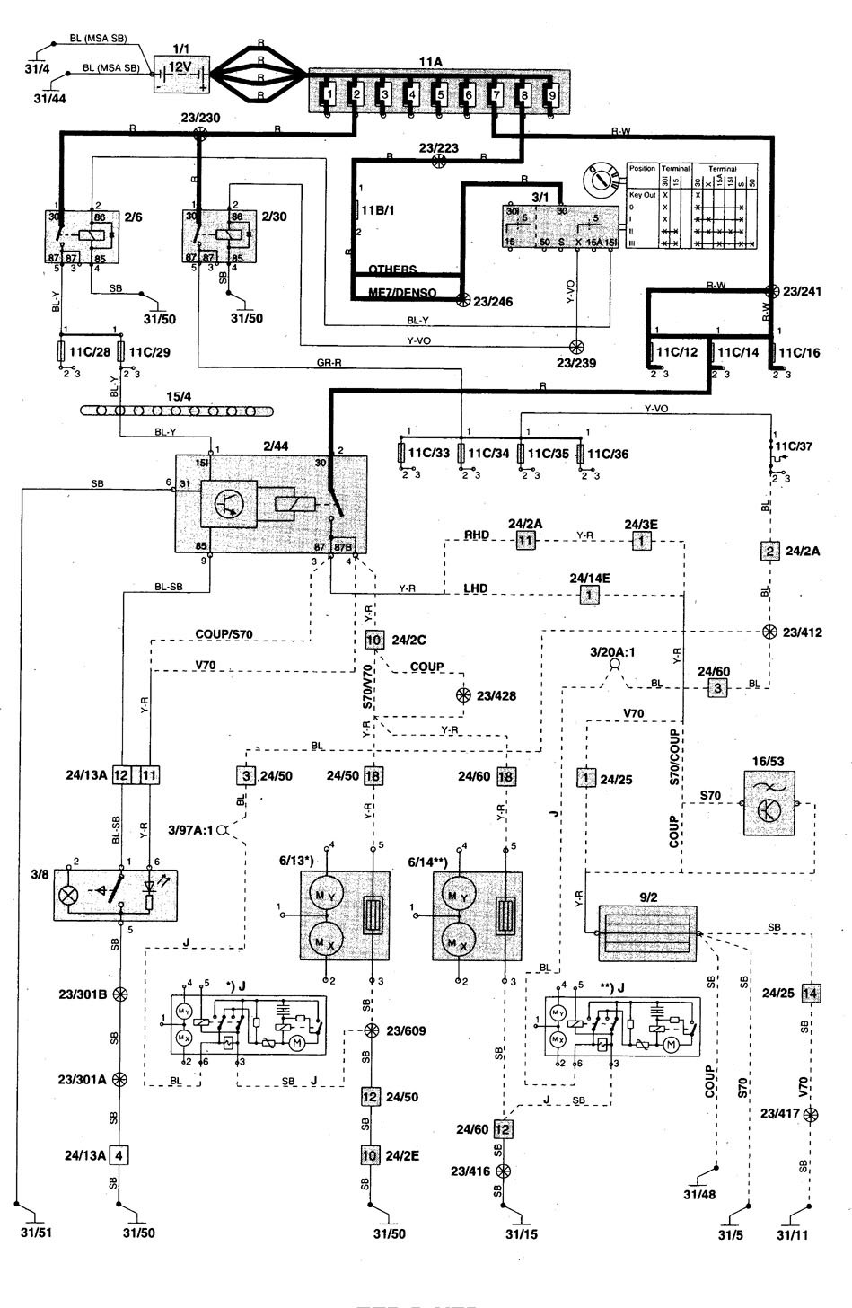 volvo v70 1998 1999 wiring diagrams heated mirror carknowledge rh carknowledge info wiring diagram volvo v70 2001 wiring diagram volvo v70 2004