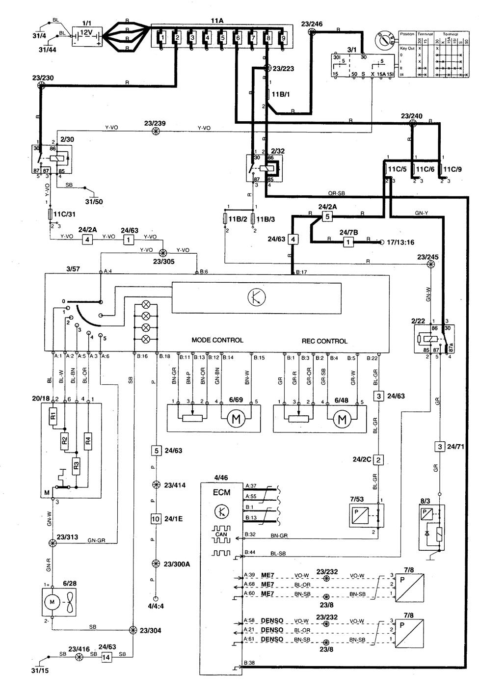 Volvo V70 1998 1999 wiring diagrams HVAC controls CARKNOWLEDGE
