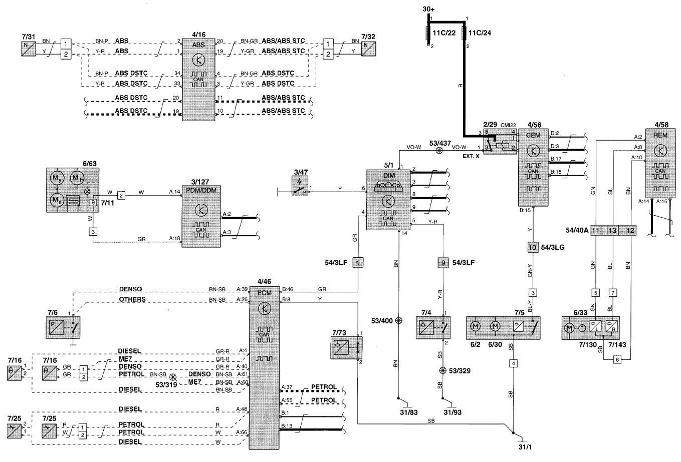 Volvo V70 2001 Wiring Diagrams Instrumentation Carknowledge Diagram