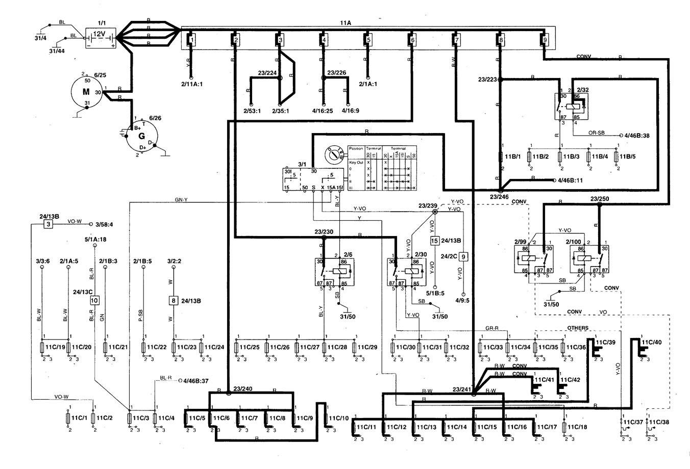 1999 Volvo Wiring Diagram Wiring Diagram Jest Dealer Jest Dealer Saleebalocchi It