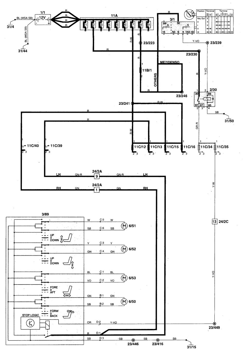 Wiring Diagram Volvo S70