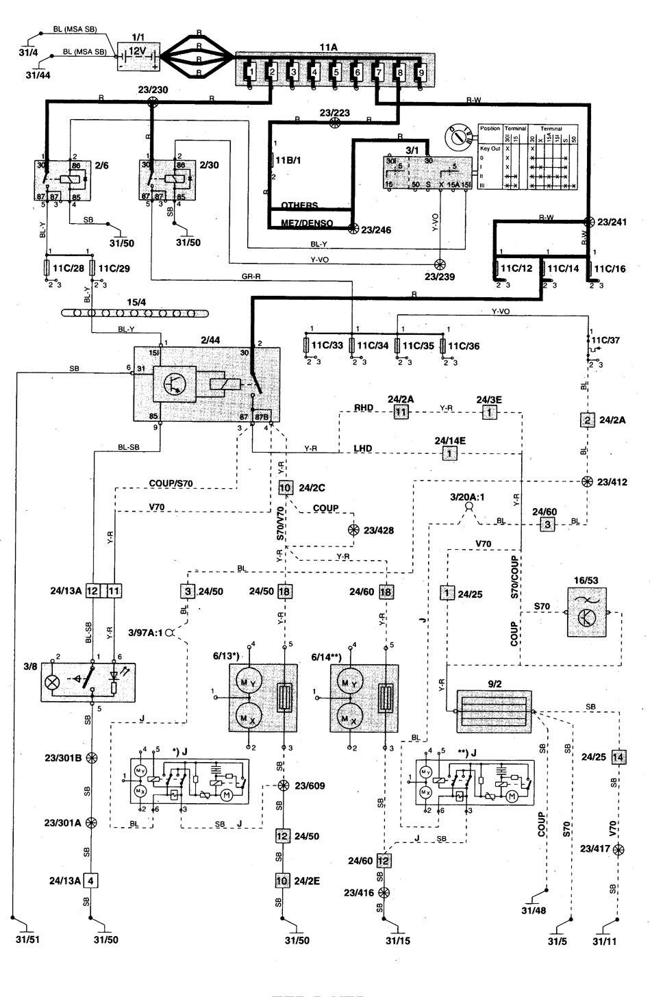 1998 Volvo V70 Wiring | discus-pattern Wiring Diagram union -  discus-pattern.buildingblocks2016.eu | Volvo S60 Window Wiring Diagram |  | buildingblocks2016.eu