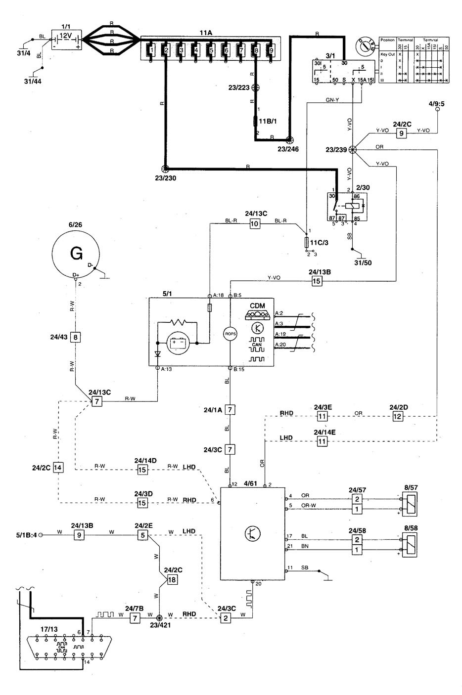 Volvo V70 Wiring Diagram 1998 Archive Of Automotive Ignition Switch 1999 Diagrams Roll Bar Carknowledge Rh Info