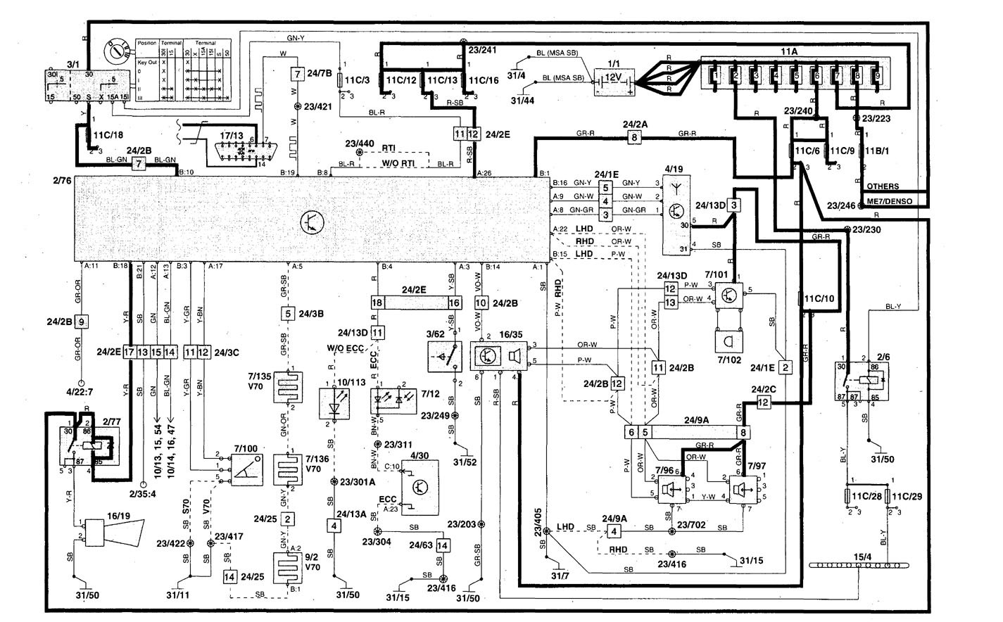 Wiring Diagram V70 1998 Trusted Schematics 2001 Volvo Fuel Pump T5 1999 Diagrams Security Anti Theft Wagon