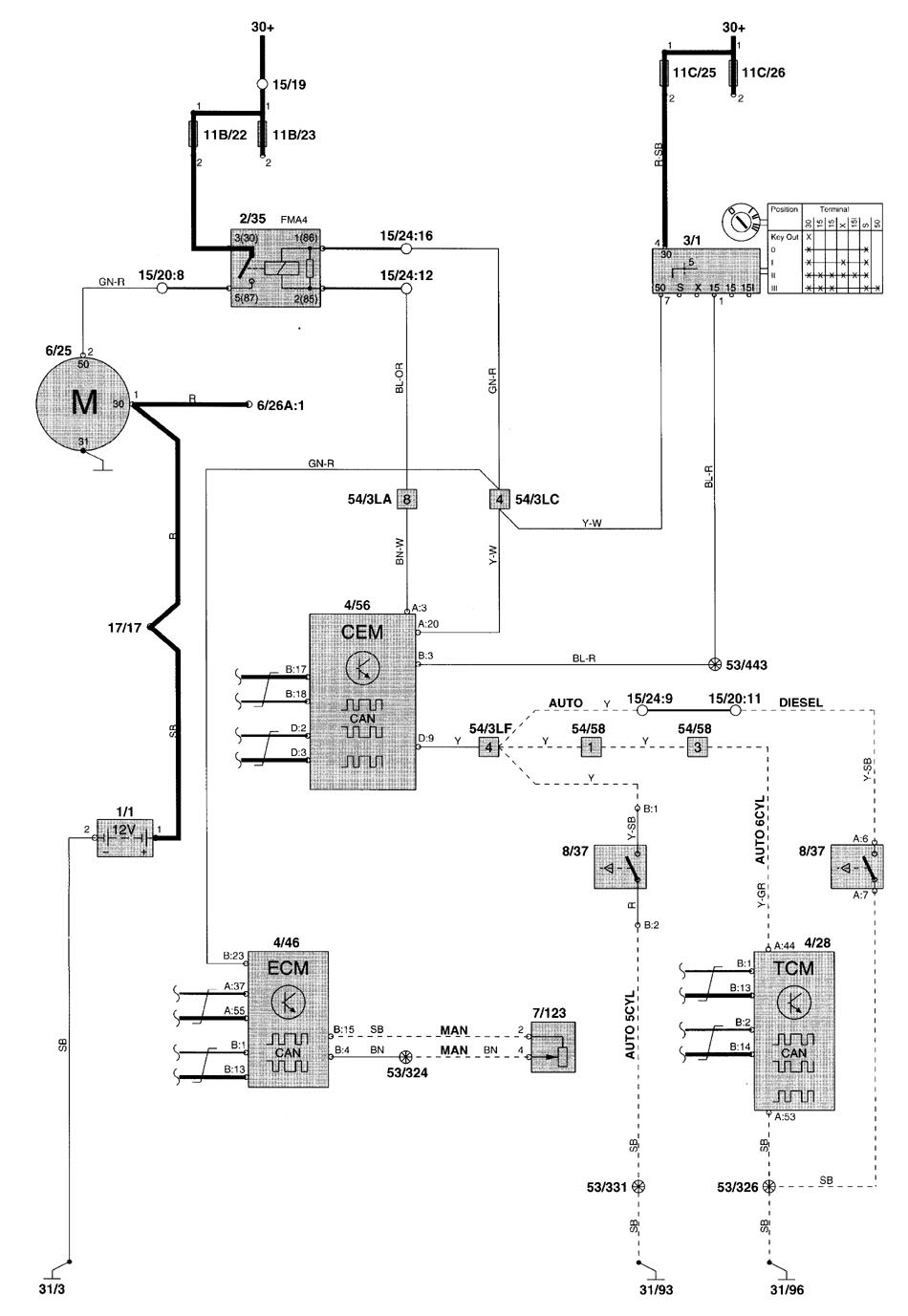 Wiring Diagram Volvo V70 2008 : Volvo v wiring diagrams starting carknowledge