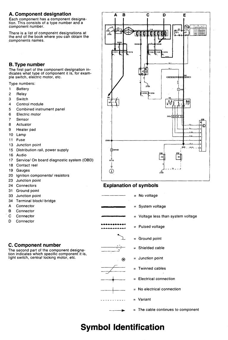 Volvo V70 1998 1999 Wiring Diagrams Symbol Id Carknowledge Subaru Impreza Central Locking Diagram