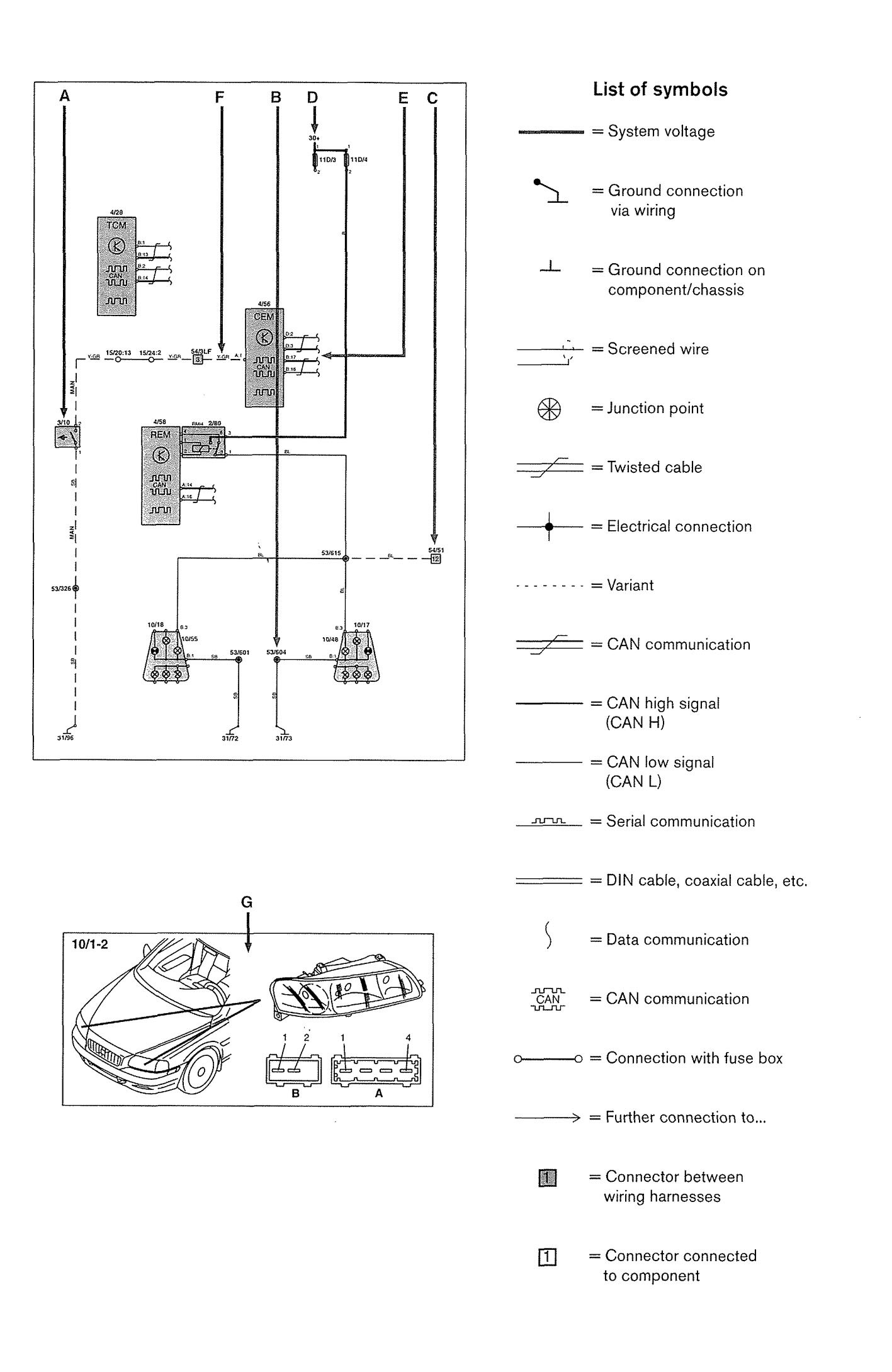 Volvo V70 Electrical Diagram Wiring Library 2000 S70 Free Download Schematic Symbol Id