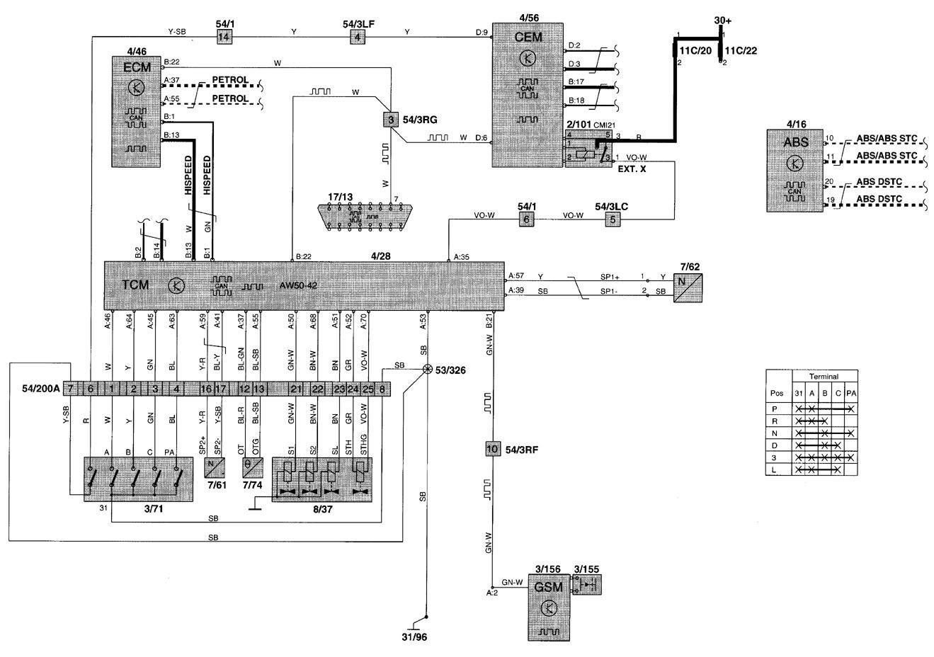 volvo v70 2000 wiring diagrams transmission controls v70 transmission wiring diagram volvo v70 headlight wiring diagram #2