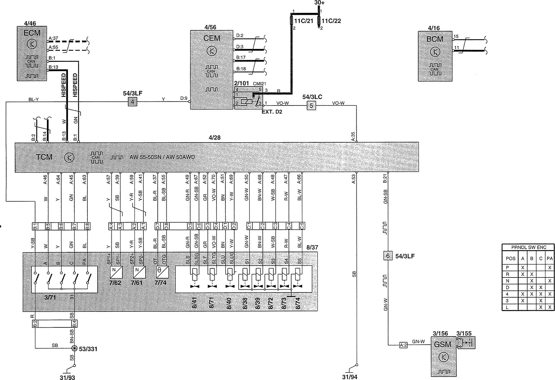 volvo v70 2002 wiring diagrams transmission controls 2001 volvo v70 xc wiring diagram