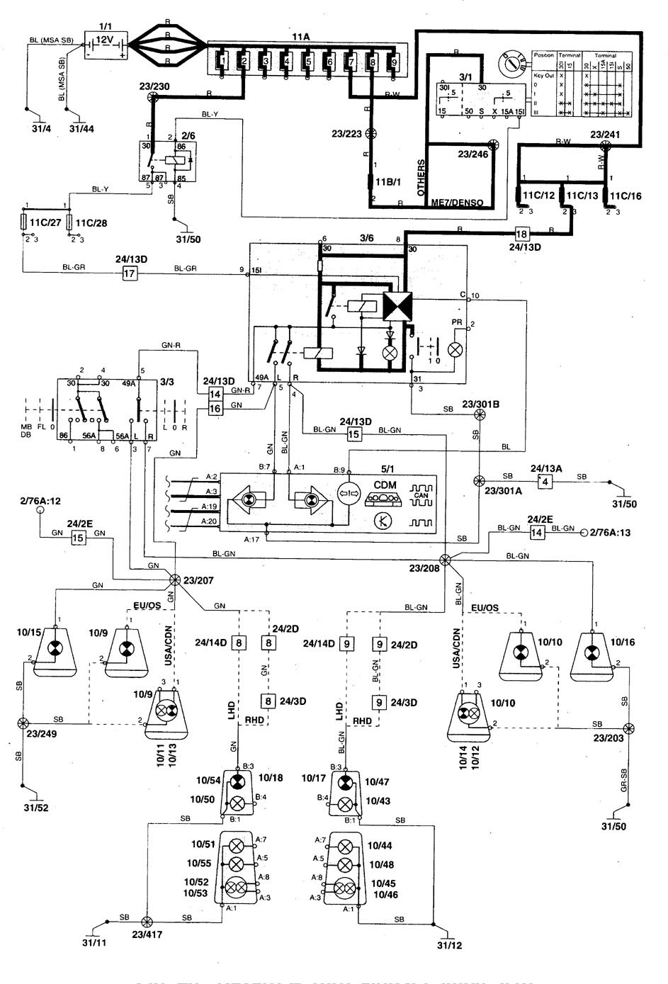 wiring diagram volvo v70 1998 simple guide about wiring diagram u2022 rh  bluecrm co 1998 Volvo