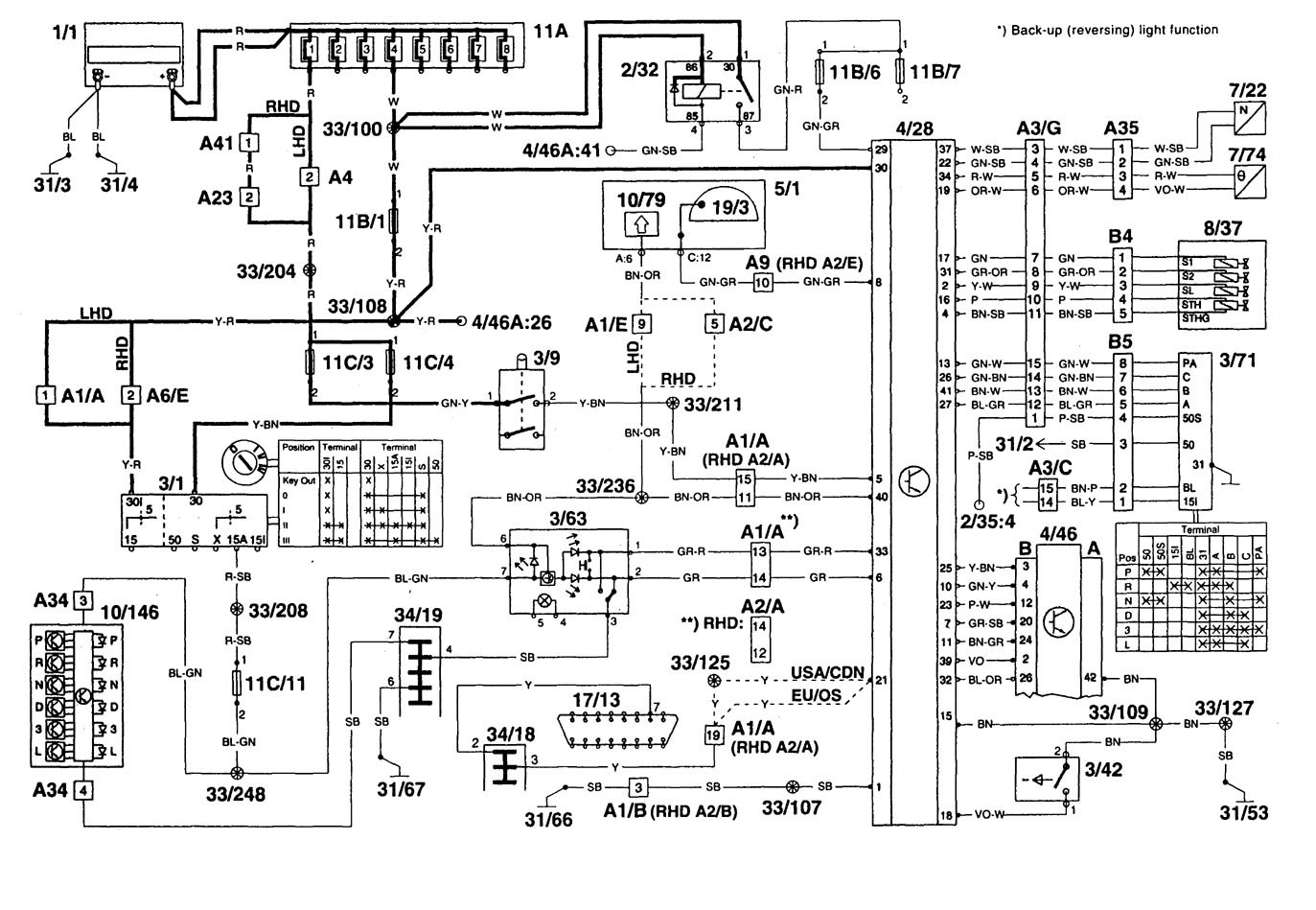 Volvo V90 (1997 - 1998) - wiring diagrams - transmission controls -  Carknowledge.infoCarknowledge.info