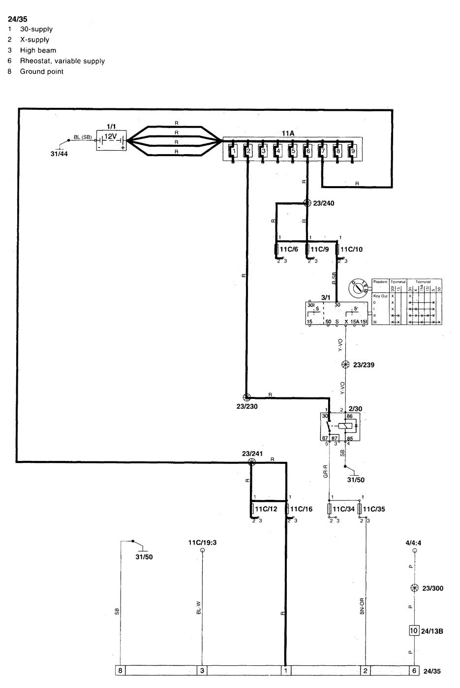 Volvo C70  1998  - Wiring Diagrams