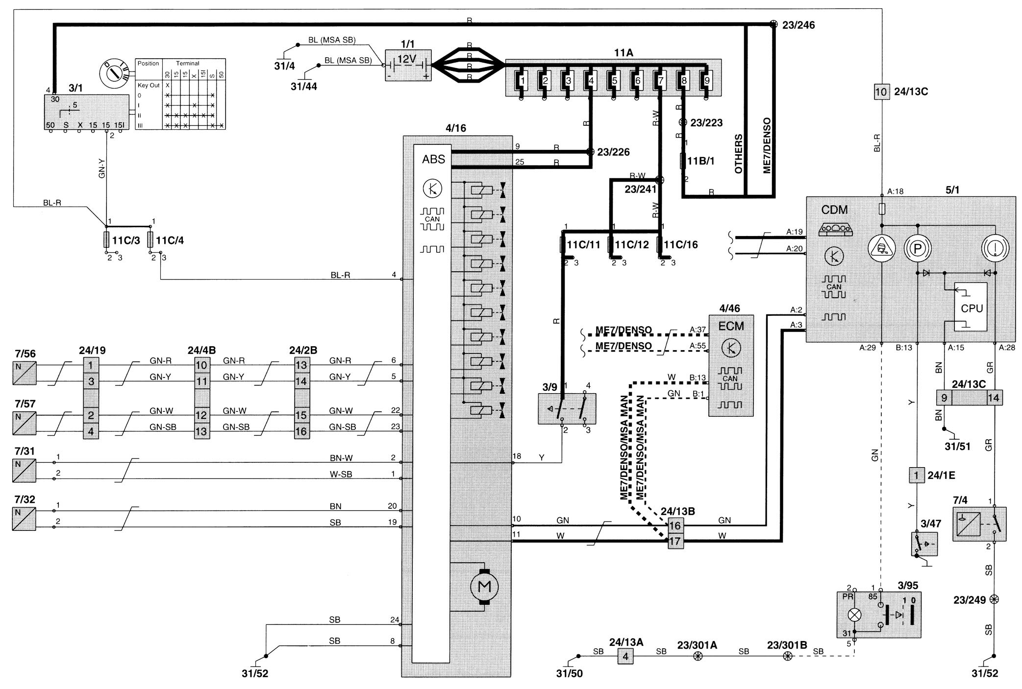 volvo c70 wiring diagram brake control 1999 volvo c70 (1999) wiring diagrams brake control carknowledge 1999 volvo c70 wiring diagram at bayanpartner.co