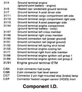 Volvo C70 - wiring diagram - component ID (part 4)