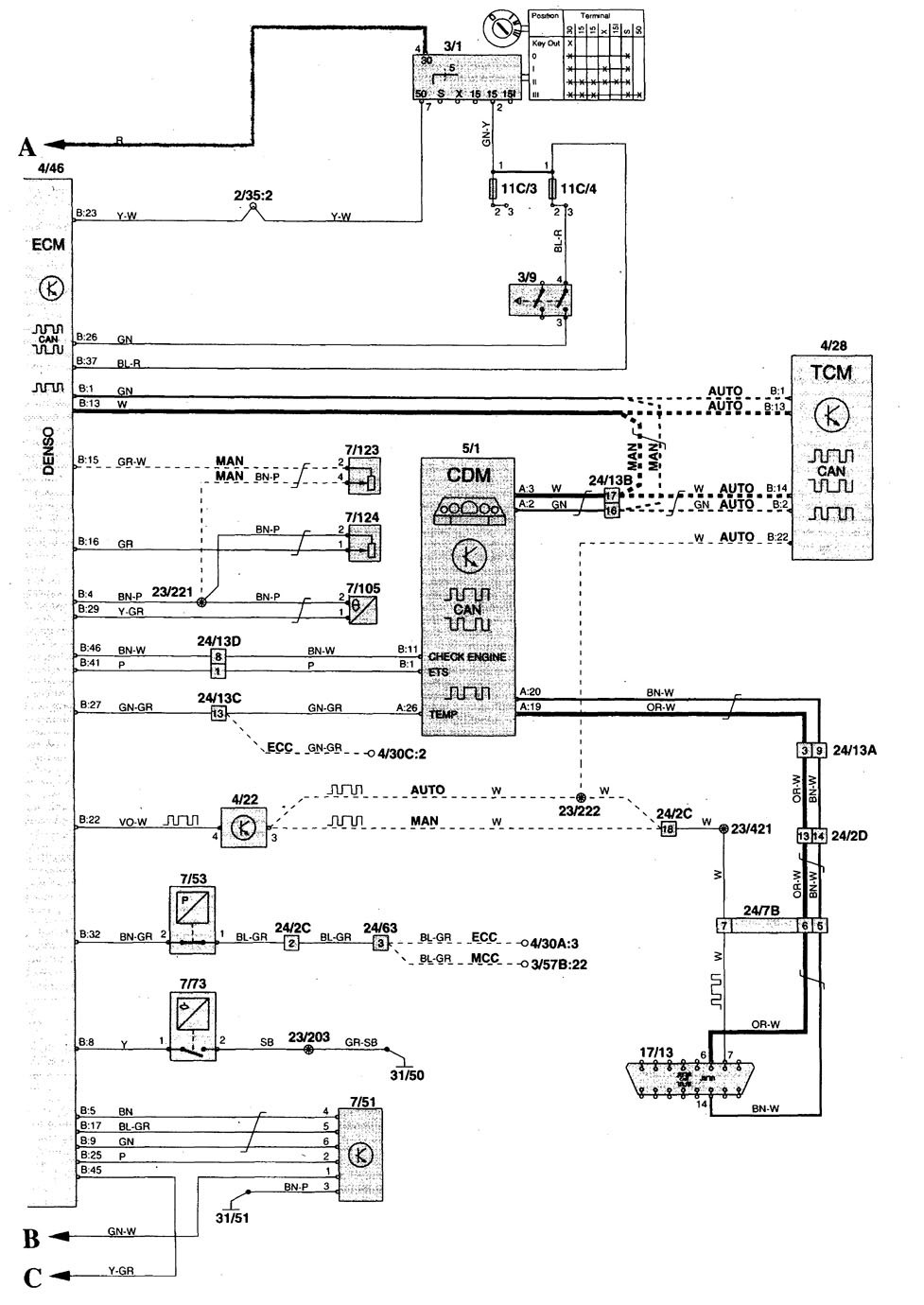 1999 Volvo Wiring Diagram Great Design Of For 2004 S40 C70 Diagrams Fuel Pump S70 Radio