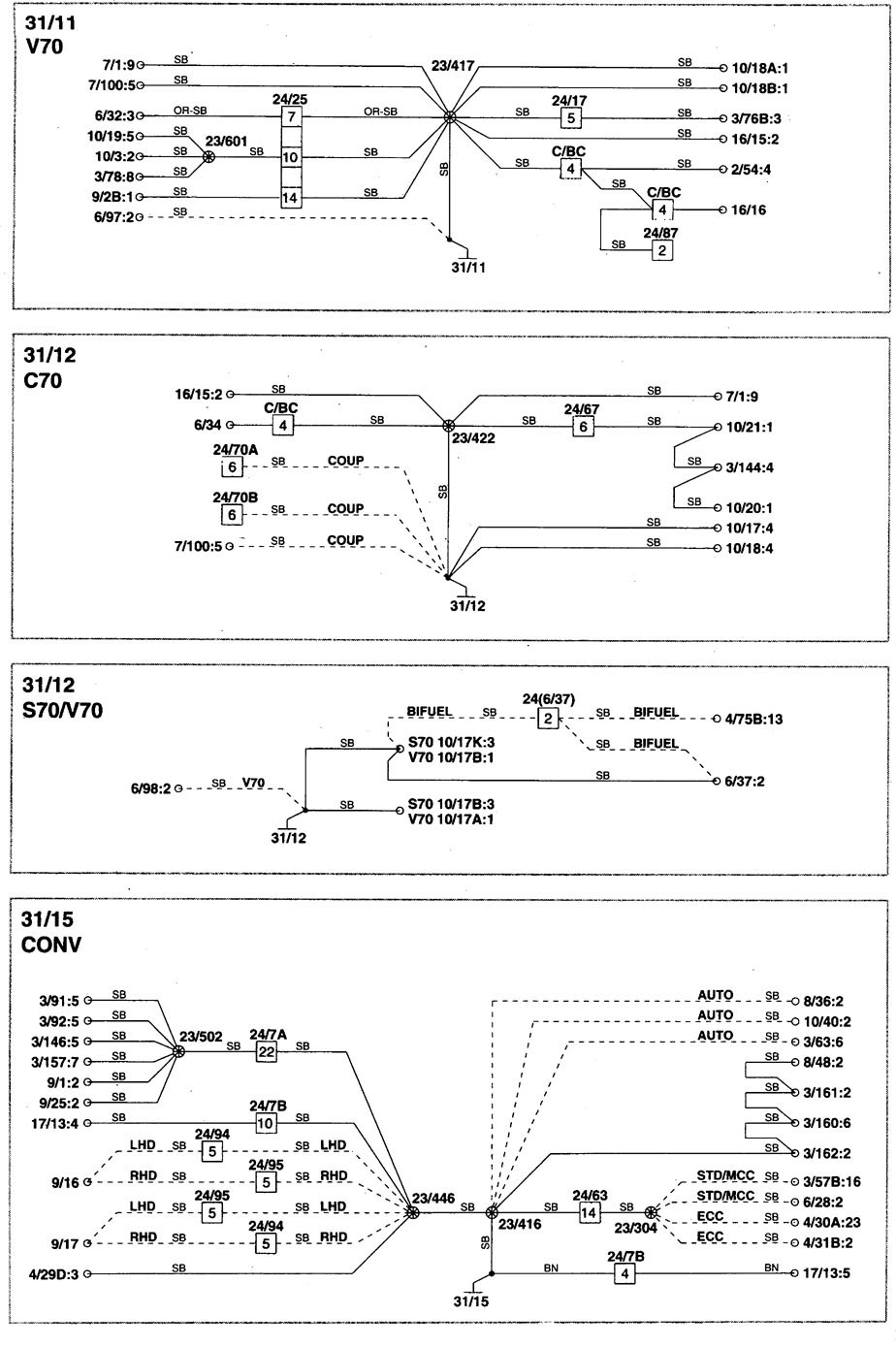 Volvo C70  1999 - 2004  - Wiring Diagrams - Ground Distribution
