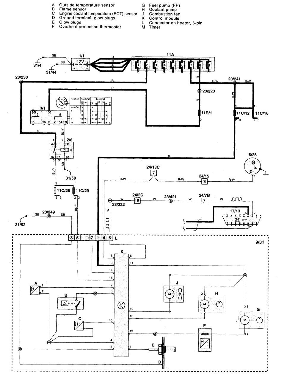 C70 Wiring Diagram Will Be A Thing 2004 Volvo 1998 Diagrams Heater Honda Photos