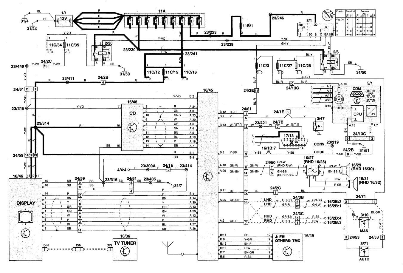 Volvo C70 (1998 – 2004) – wiring diagrams – navigation system