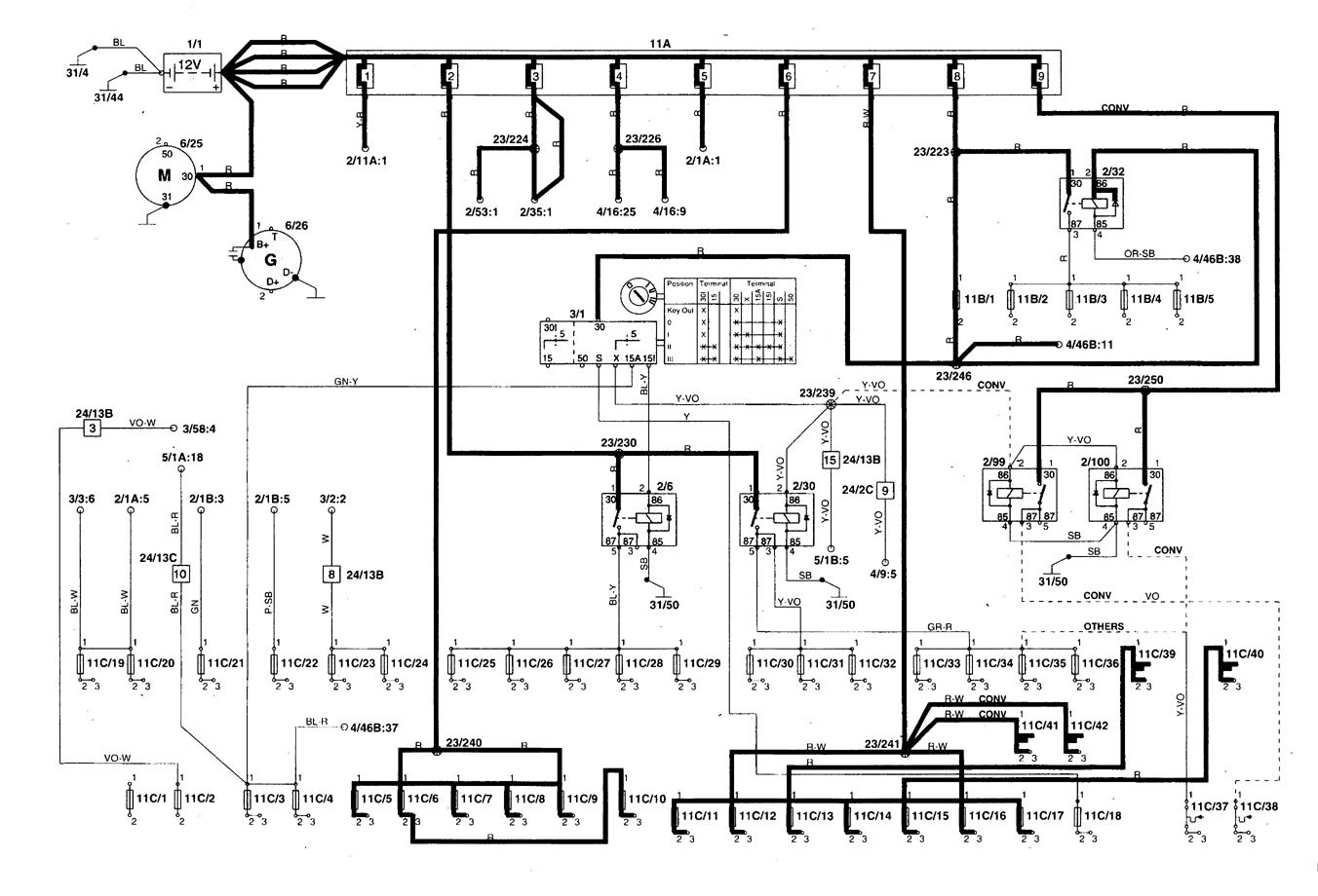 volvo c70  1999 - 2004  - wiring diagrams