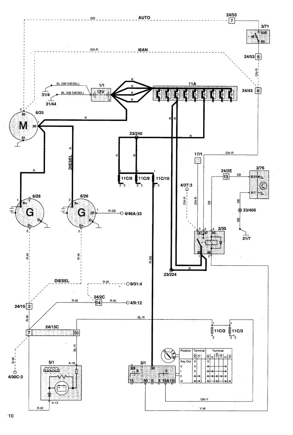 Volvo Wiring Harness Diagram Free For You Truck C70 1998 2004 Diagrams Starting Penta Trailer