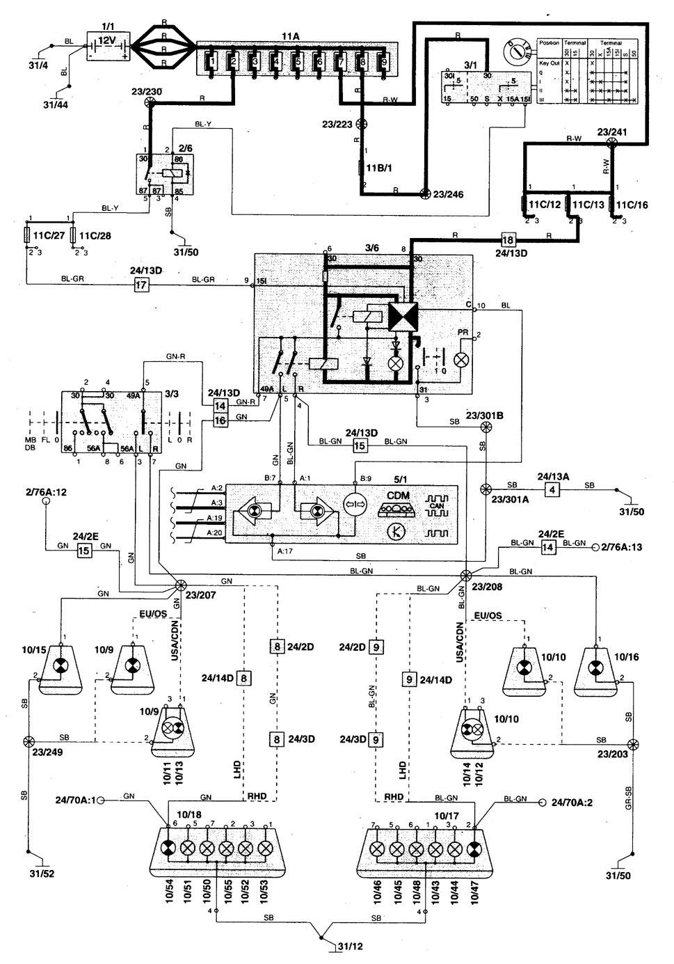 volvo c70  1998 - 2001  - wiring diagrams
