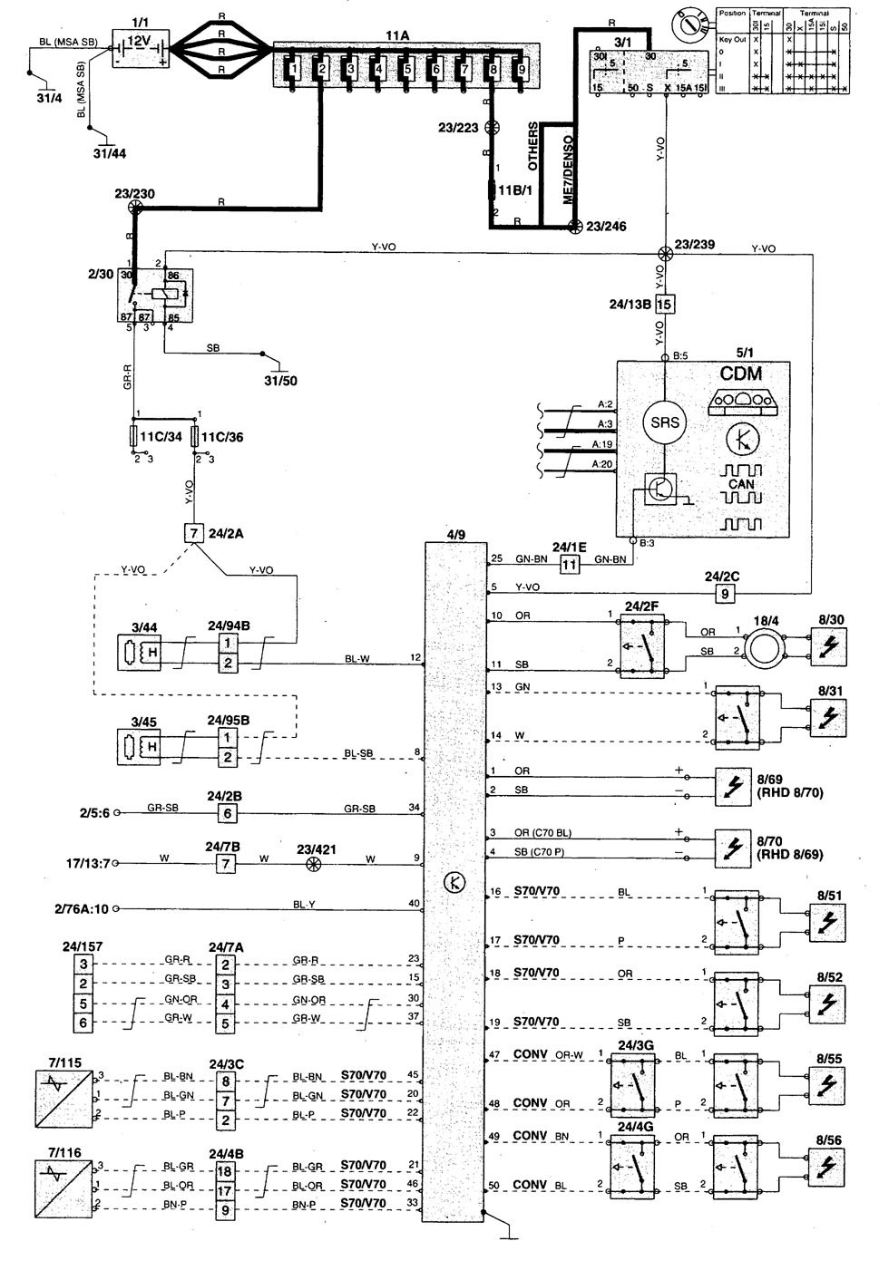 volvo s70 wiring diagram air bags 1999 volvo s70 (1999 2000) wiring diagrams air bags carknowledge  at edmiracle.co