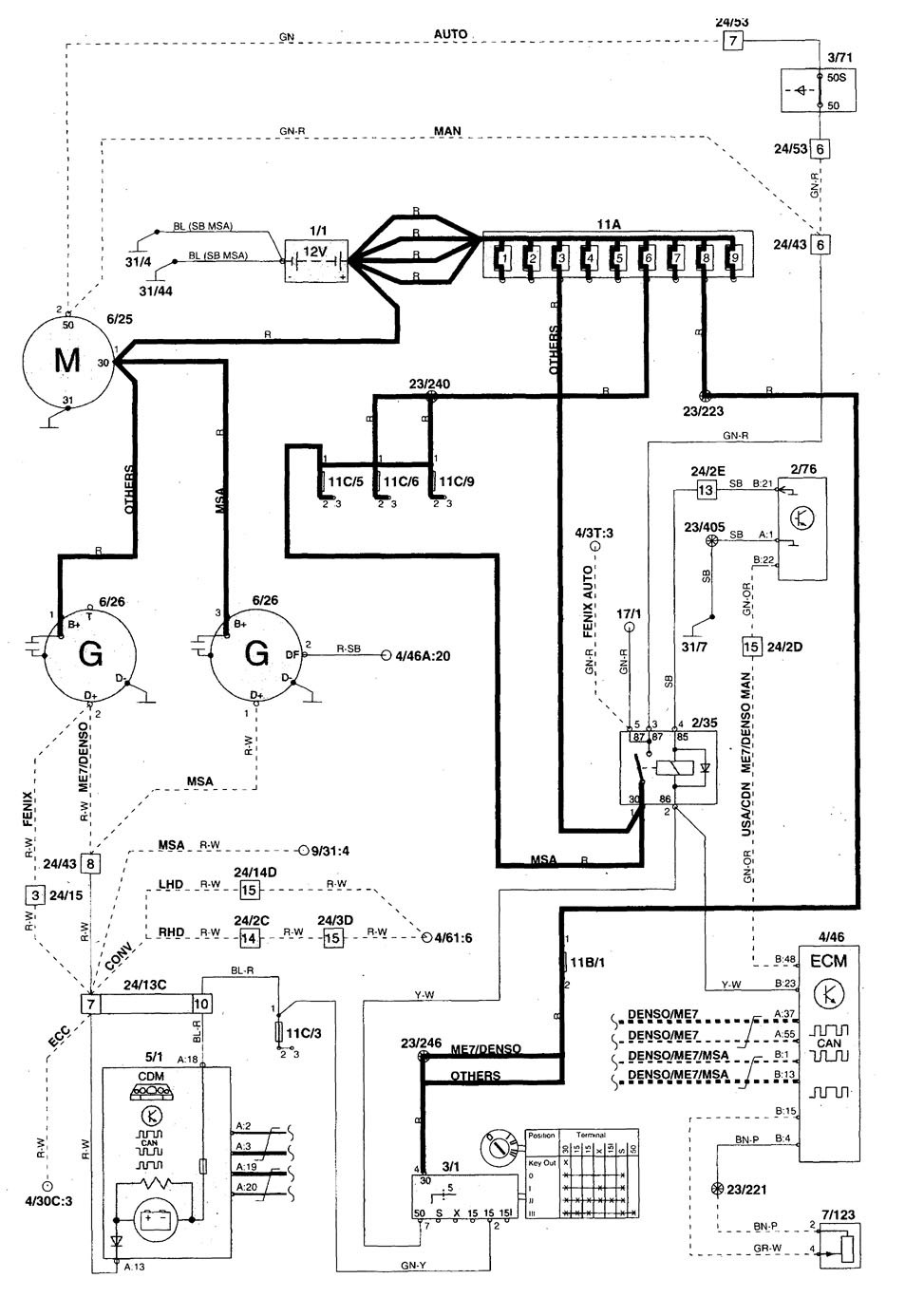 Volvo S70 (1999 - 2000) - wiring diagrams - charging system -  Carknowledge.info | Volvo S70 Wiring Diagram |  | Carknowledge.info