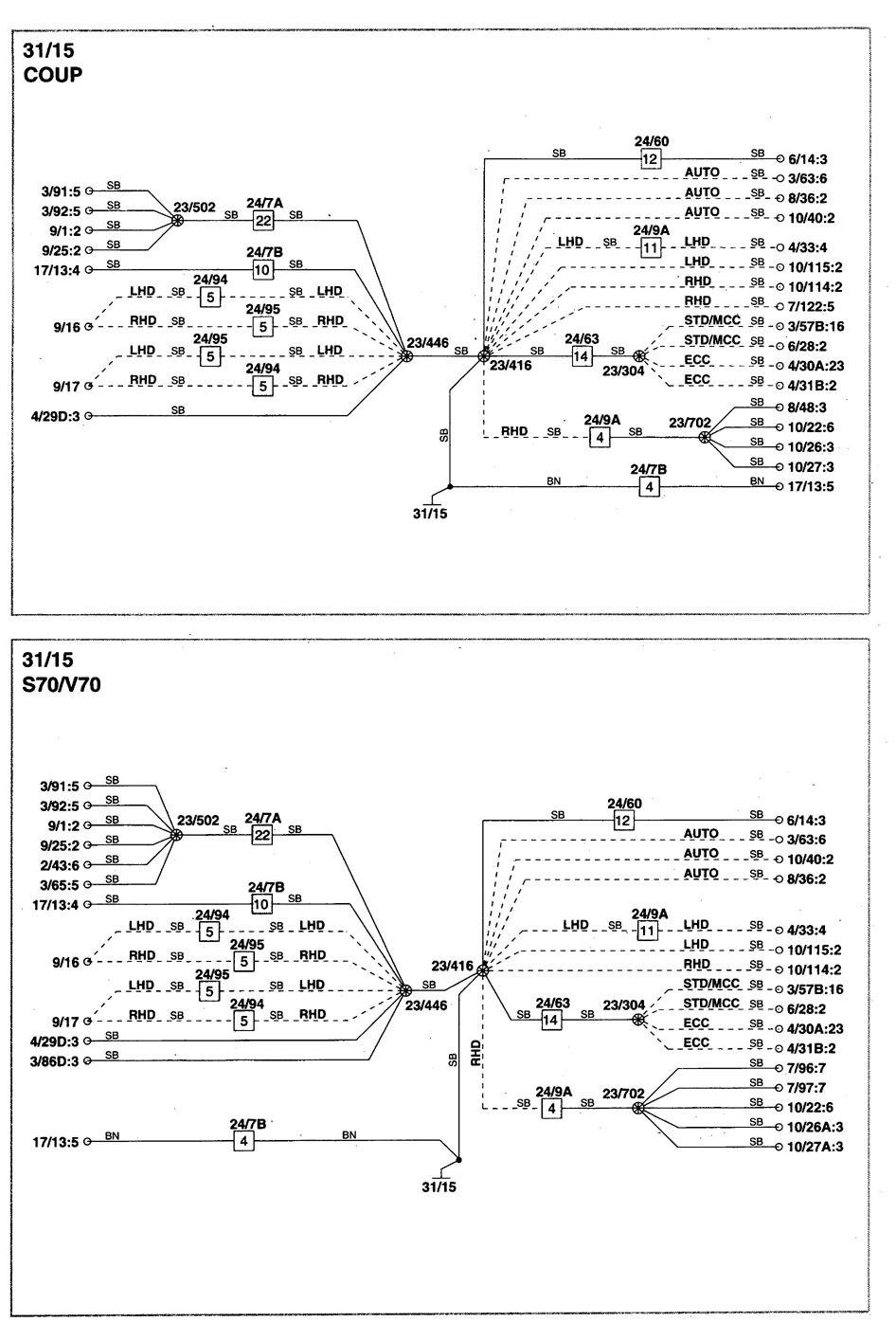 Volvo S70 1998 2000 Wiring Diagrams Ground Distribution V70 Ignition Cylinder Diagram