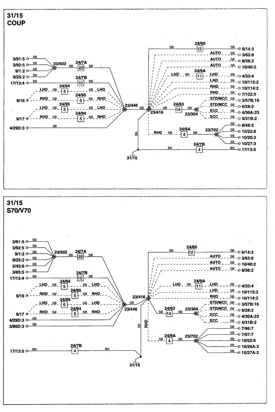 Volvo S70 1998 2000 Wiring Diagrams Ground Distribution 1999 Saab 9 5 Diagram
