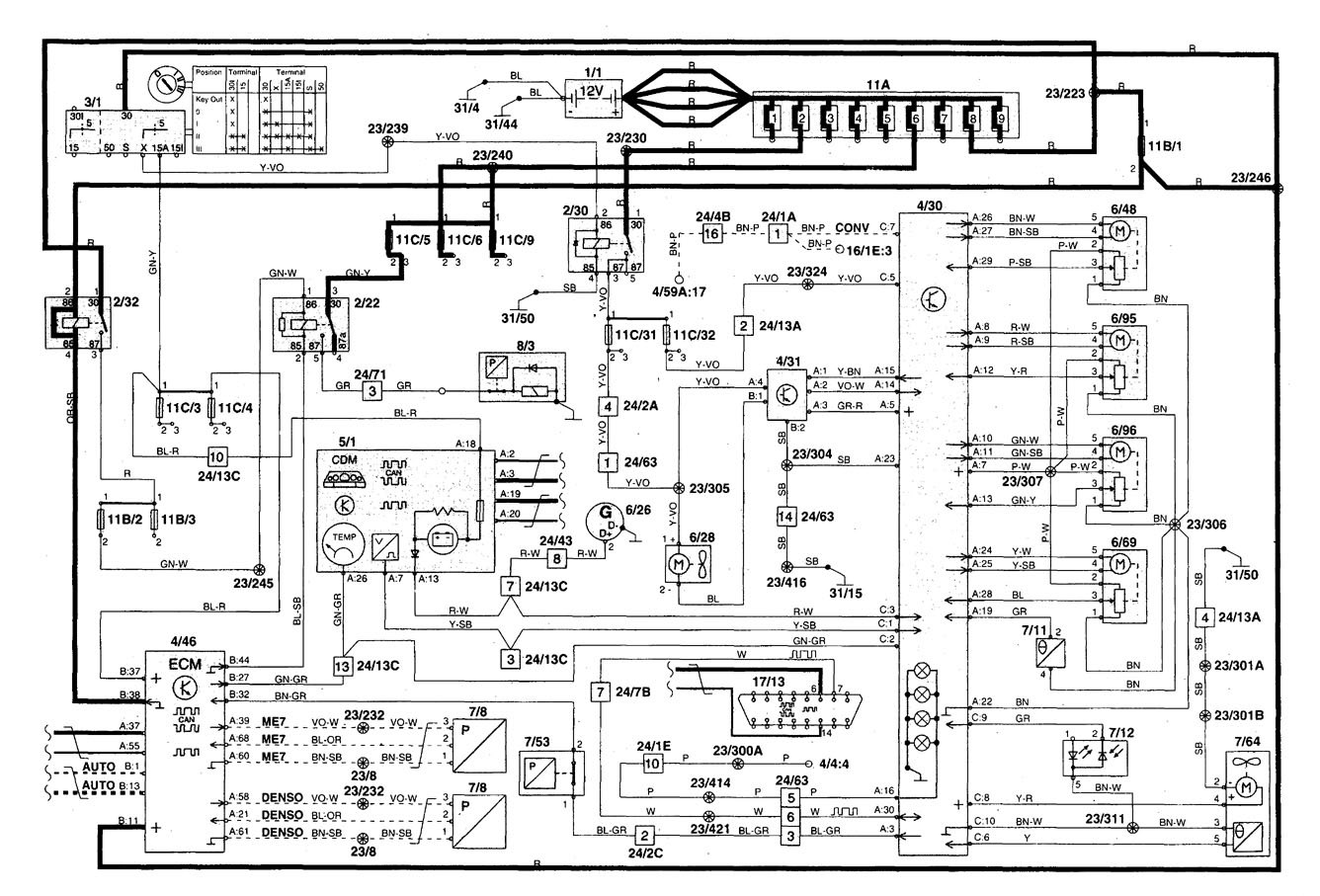 [SCHEMATICS_48DE]  Volvo S70 (1998 - 2000) - wiring diagrams - HVAC controls -  Carknowledge.info | 1998 Volvo S70 Wiring Diagram Component Identification |  | Carknowledge.info