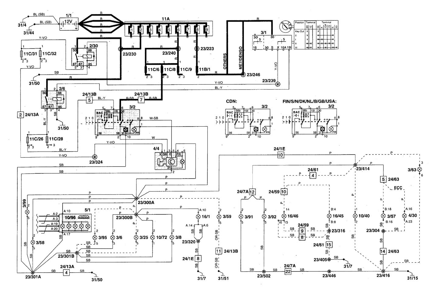 Wiring Diagram Instrumentation Piping And Pin Relay Schematic Http Wwwnitroustechcom Forums Volvo S70 1999 2000 Diagrams Alpine Stereo Denso 13b