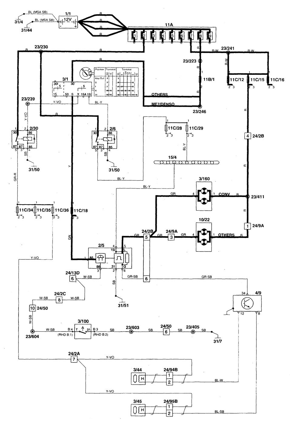 Volvo S70  1998 - 2000  - Wiring Diagrams