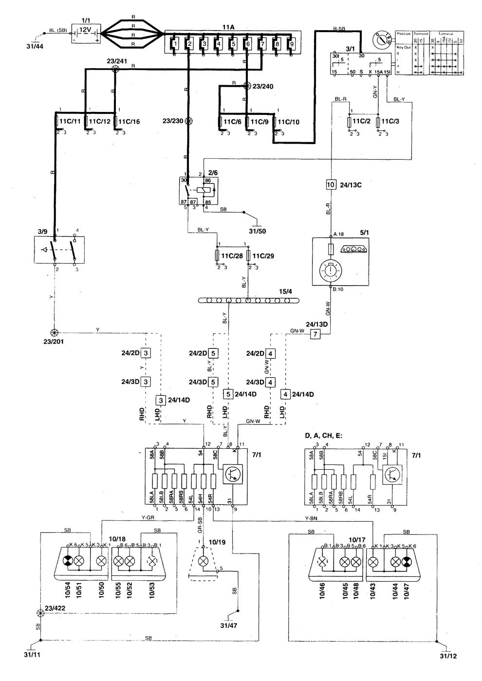 1999 Volvo S80 Fuse Box Diagram Wiring Library 2000 S70 Trusted S40