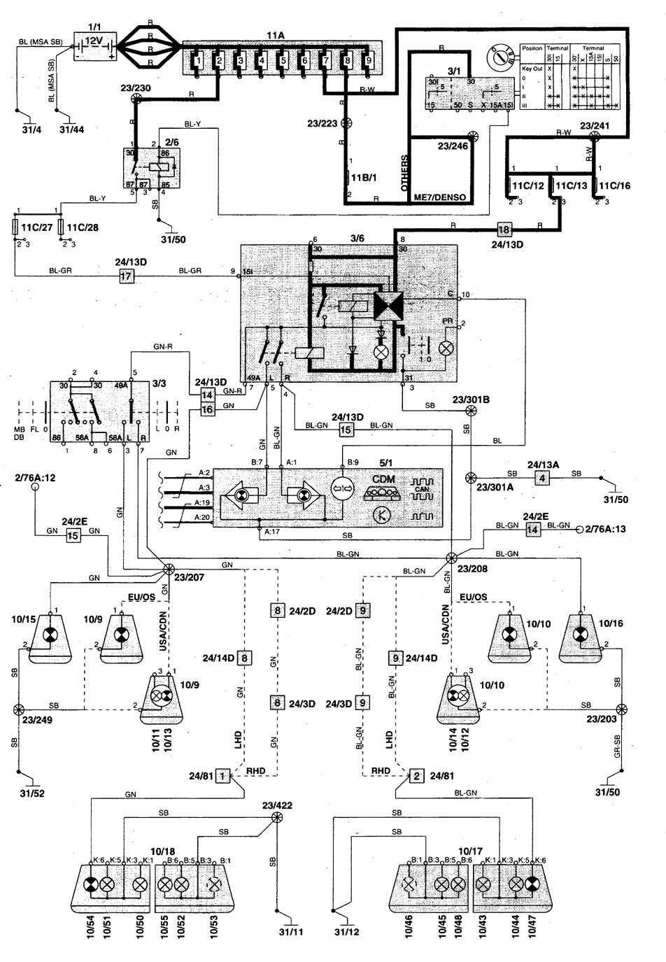 volvo s70 wiring diagram turn signal lamp 1999 volvo s70 (1998 2000) wiring diagrams turn signal lamp 99 Volvo S70 Engine at mifinder.co