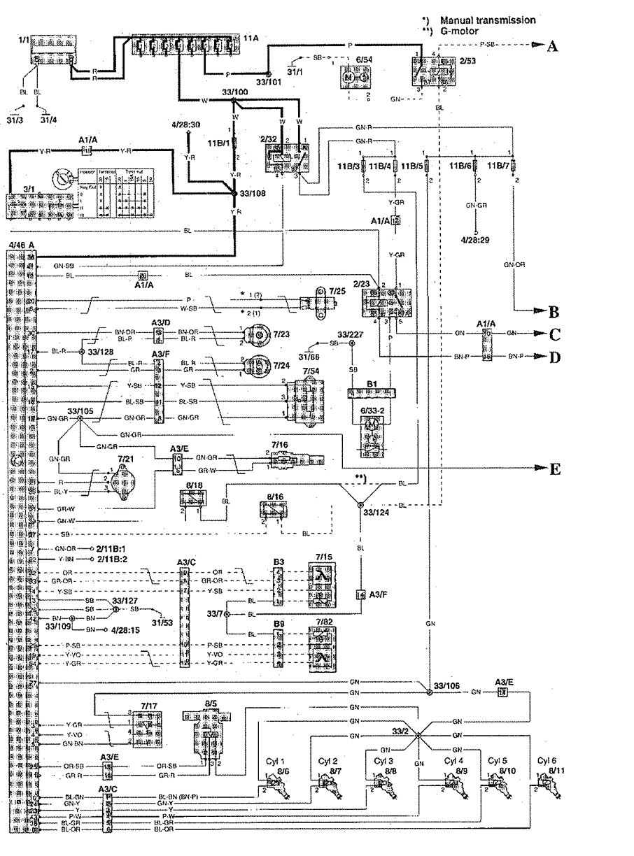 volvo s90 1997 1998 wiring diagrams fuel controls carknowledge rh carknowledge info volvo xc90 wiring diagram 2006 volvo xc90 wiring diagram