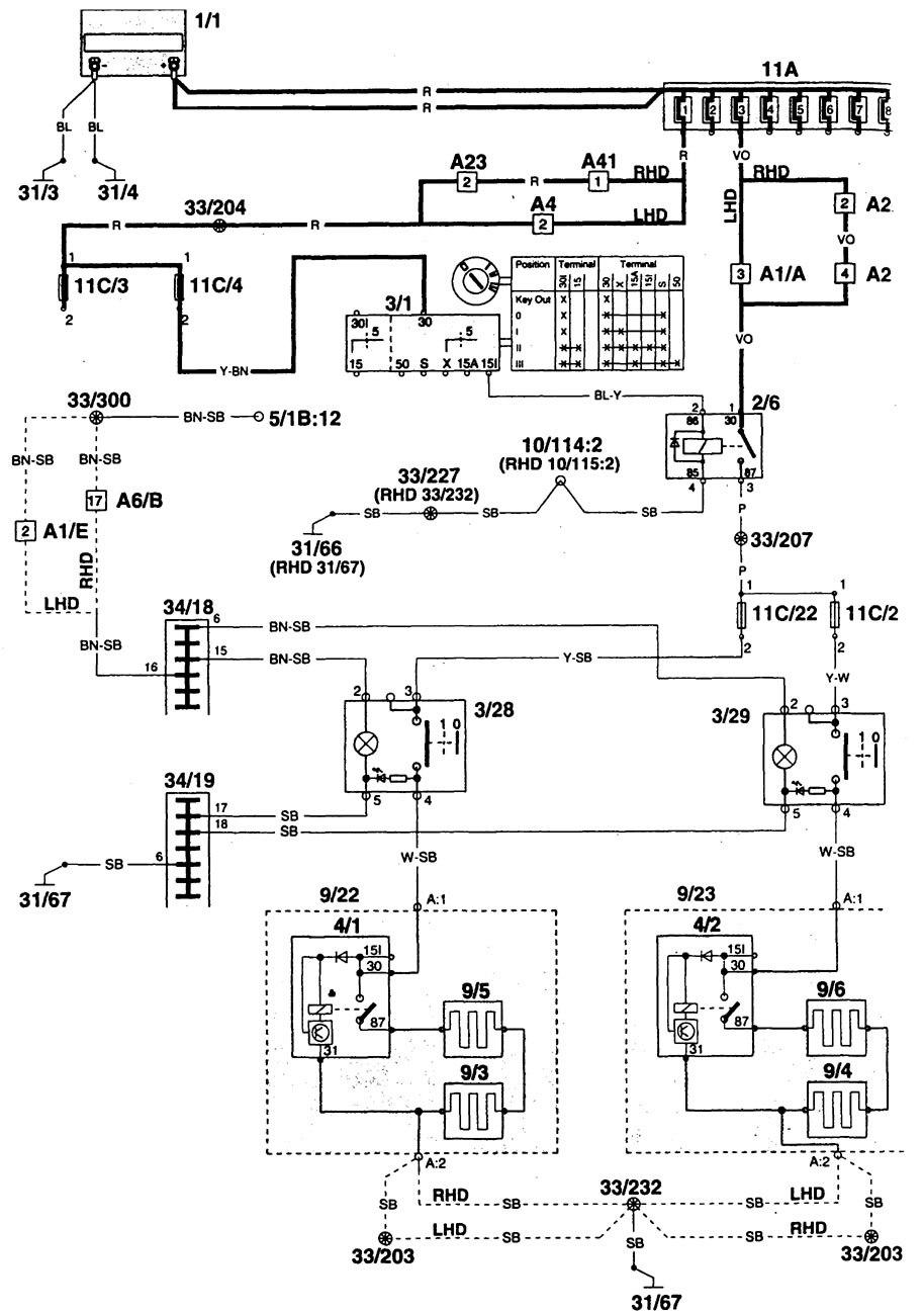 1998 Volvo S90 Engine Diagram - 2000 Mack Wiring Diagram Fuse -  5pin.tukune.jeanjaures37.fr | Volvo S90 Engine Diagram |  | Wiring Diagram Resource