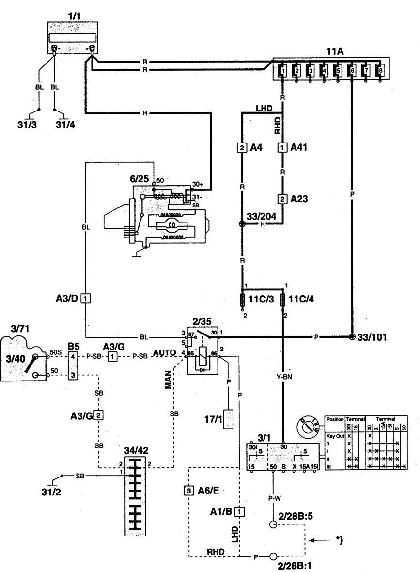 Volvo S90 (1997 – 1998) – wiring diagrams – starting