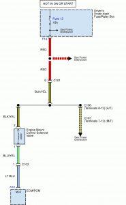 Acura TL - wiring diagram - engine mount control