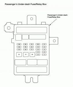 Acura TL - wiring diagram - fuse box - passenger's under dash (part 2)