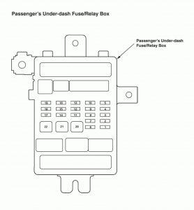 Acura TL - wiring diagram - fuse box - passenger's under dash (part 4)