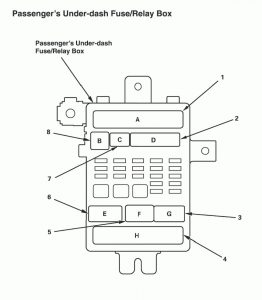 Acura TL - wiring diagram - fuse box - passenger's under dash (part 6)