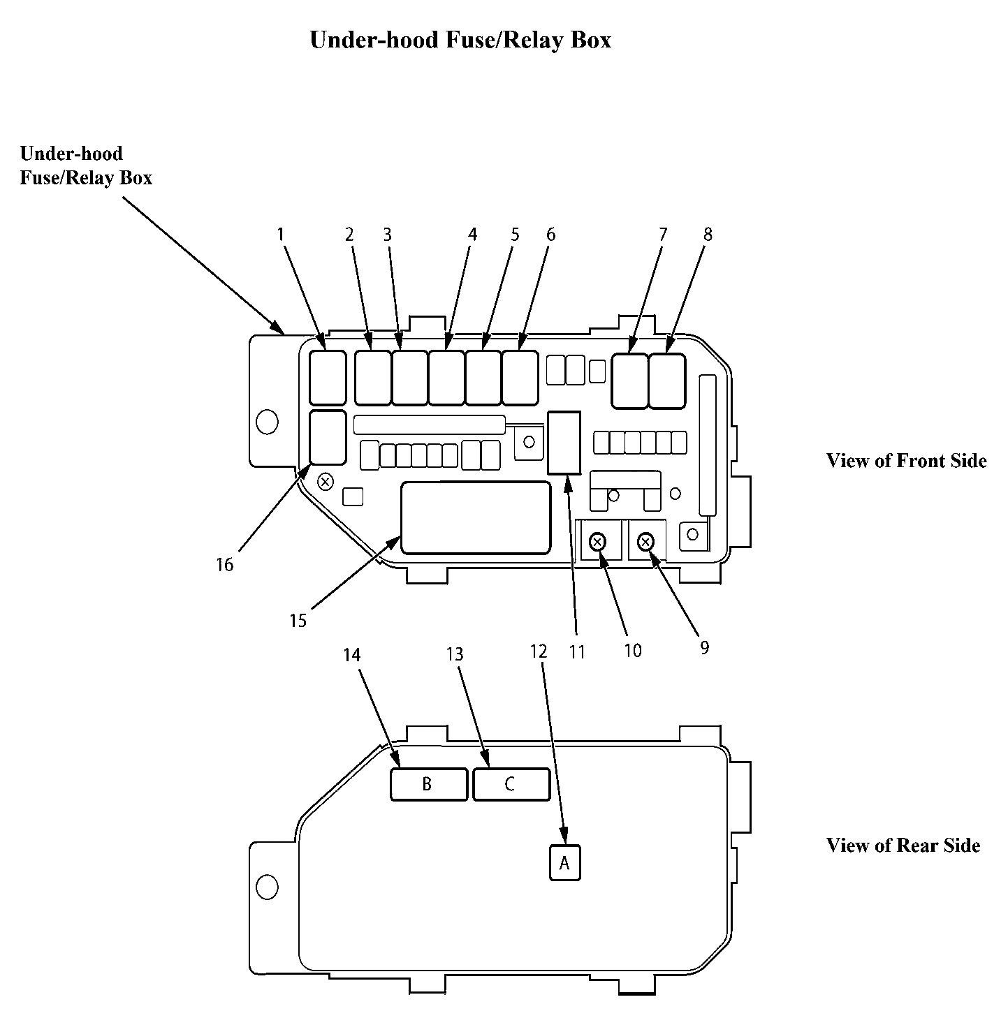 Acura Tl 2013 2014 Wiring Diagrams Fuse Panel