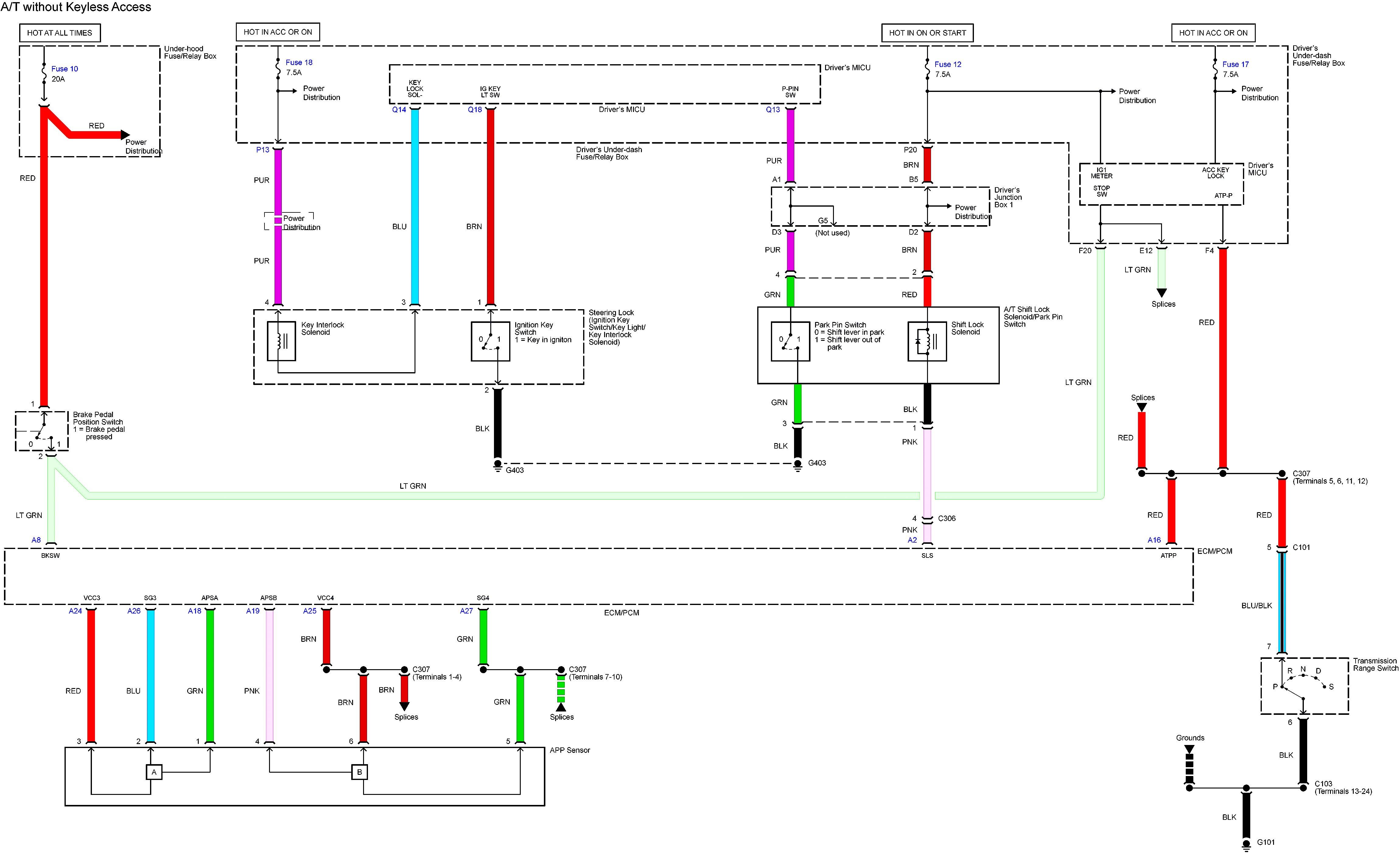 Fiat Doblo Abs Wiring Diagram Schematic Diagrams Kama Fiorino Data U2022