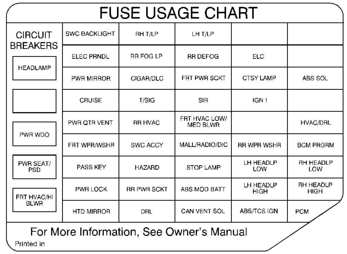 2000 oldsmobile silhouette fuse box diagram oldsmobile silhouette (1999) - fuse box diagram - carknowledge #9