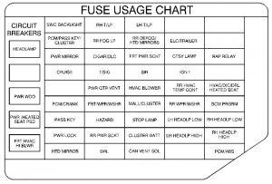 Oldsmobile Silhouette -  fuse box diagram -  instrument panel