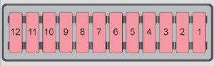 Skoda Citigo - fuse box diagram - dash panel