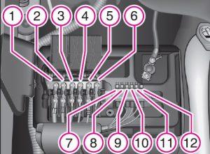 Skoda Fabia - fuse box diagram - engine compartment