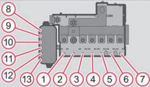Skoda Fabia - fuse box diagram - engine compartment (manual gearbox)