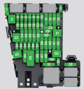 skoda fuse box diagram skoda octavia  2015      fuse box diagram carknowledge info  skoda octavia  2015      fuse box diagram